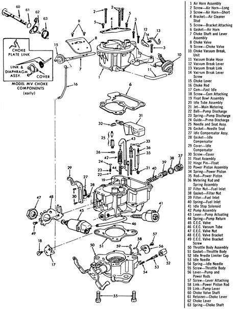Repair Guides Fuel System Carburetors Autozone