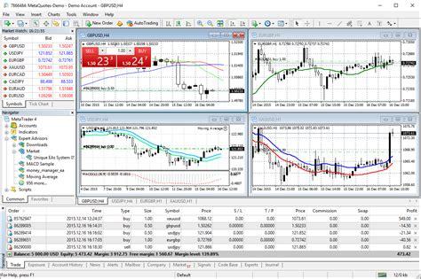 forex trading platforms in kenya metatrader 4 forex trading platform doyejiyehu web fc2