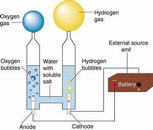 Diagram For Hydrogen Gas : make hydrogen gas clean burning inexpensive lighter ~ A.2002-acura-tl-radio.info Haus und Dekorationen