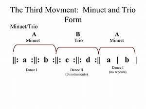 Minuet And Trio Form Diagram