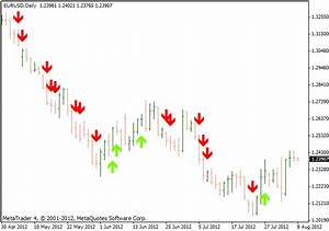 Chart Pattern Recognition Indicator Hl Trend Signal Metatrader 4 Indicator