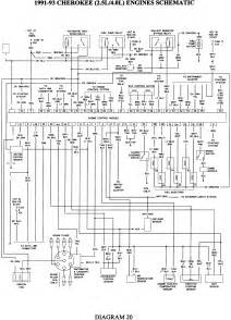 99 jeep grand electrical problems 1991 jeep inline need an ecm wiring diagram