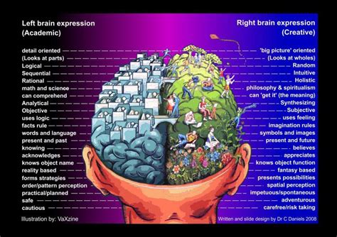 Vedanta Parallels For Medicine, Physics, Psychology