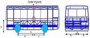 Bus Body Dimensions