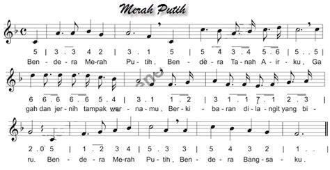 not pianika lagu bagimu negeri not angka lagu wajib media belajar