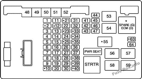 2006 Gmc Fuse Box Wiring Diagram by Fuse Box Diagrams Gt Gmc Savana 2003 2015