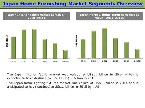 U.s. Home Decor Market Size : Japan Home Furnishing Market