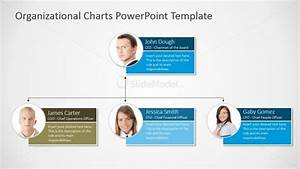 organizational chart with photo placeholders slidemodel With power point org chart template