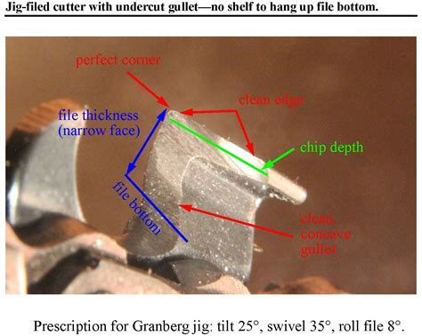 59 Types Of Chain Saw Chains, Type 91VG Chainsaw Chains 3