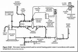 Open Close Limit Switch Wiring Diagram Limit Switch