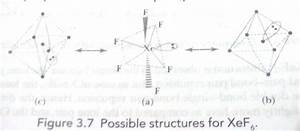 Inorganic Chemistry What Is A Stereochemically Active Or