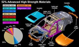 2015 Acura Tlx 50  Hs Steel  Aluminum