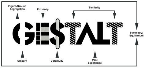 visual gestalt components figure ground segregation