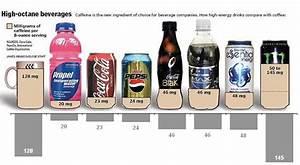 Tea Caffeine Comparison Chart Health Stop Caffeine Lover