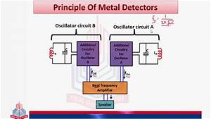 Principle Of Metal Detectors