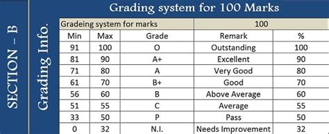 school report card  mark sheet excel template