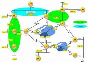 Hacking Cisco  Lab 211