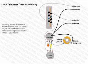 5-way Switch Vs 3-way Switch