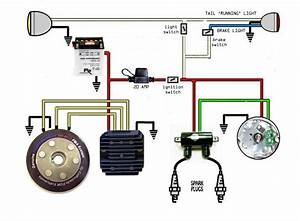 Diagram Yamaha Xs 650b Wiring Diagram Full Version Hd Quality Wiring Diagram Pdfxwaynen Trkbrd It