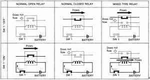 Nissan Sentra Service Manual  Standardized Relay