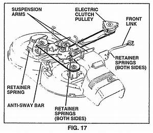 I Need A Belt Diagram For An Old Snapper Riding Lawn Mower