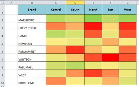 heat map  excel maping resources