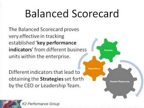 balanced scorecard youtube