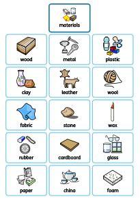 widgit symbol resources sorting   materials