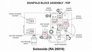 parts diagram for snap on eeac324a b With manifold switch assembly diagram parts list for model b09j50020