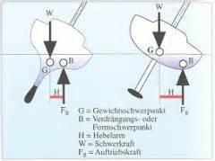 Winddruck Berechnen : 03 sks k4 seemannschaft fragen 026 050 foreign language ~ Themetempest.com Abrechnung