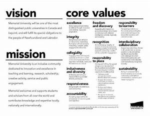 Words to use in a mission statement