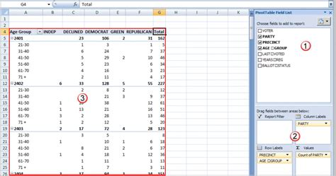 How To Use Excel Pivot Tables To Organize Data