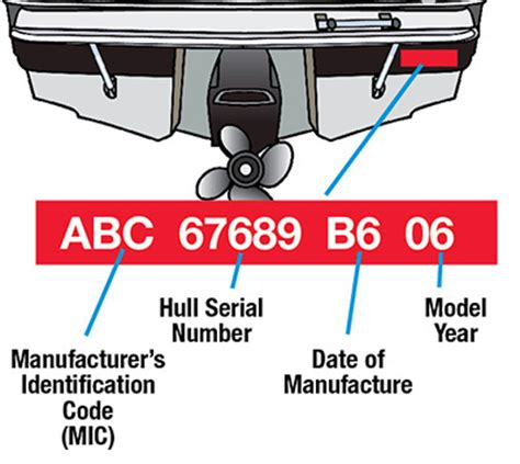 Boat Manufacturers Hull Identification Number by Drive Ky Gov Hull Identification Number Hin