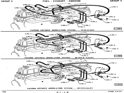 Jeep Grand Cherokee Vacuum Hose Diagram Wiring Forums