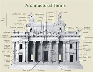 architectural terminology | Construction Elements and ...