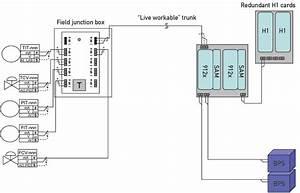 Loop Drawings For Smart Instruments