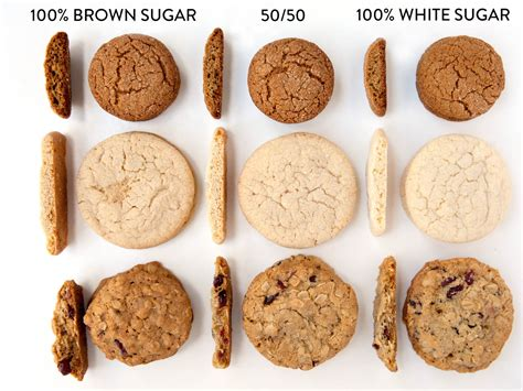 cookie science  real differences  brown