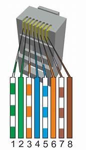 Offgrid Lithium