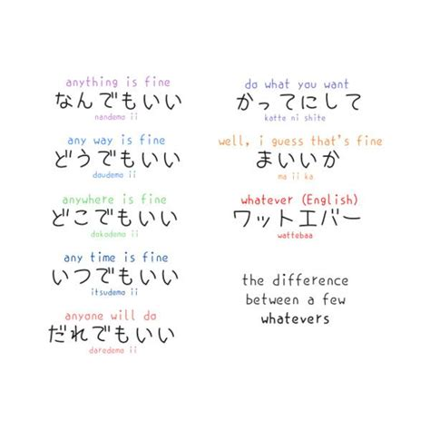 25 best ideas about japanese phrases on