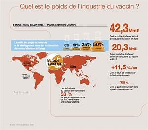 Quel Matelas Pour Quel Poids : quel est le poids de l industrie du vaccin leem les entreprises du m dicament ~ Mglfilm.com Idées de Décoration