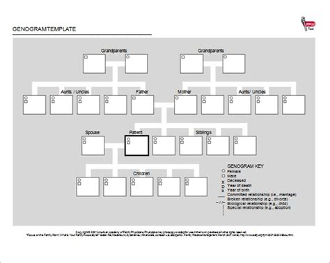 genogram templates  word apple pages google