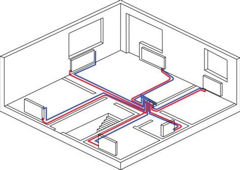 Тепловой расчет системы отопления Стройпортал
