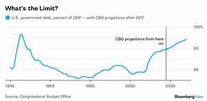 America Is Going Even Deeper Into Debt - Bloomberg