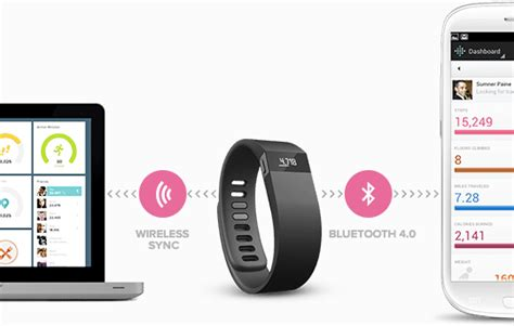 sync fitbit with iphone fitbit official with step counting sleep tracking