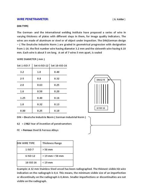 (Rt) Iqi Penetrameter Wire