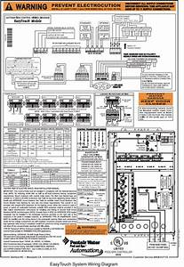 Pentair Easy Touch P4 Wiring Diagram