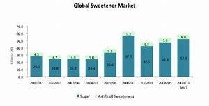 Growing Sugar Beet 8