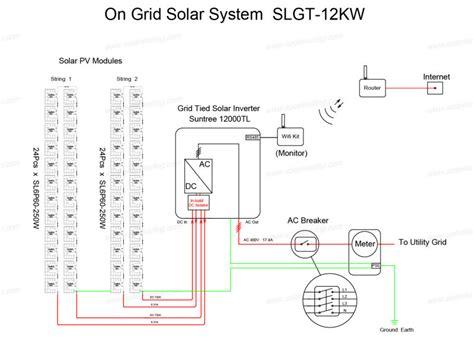 Grid Tie Solar Power System Photovoltaic