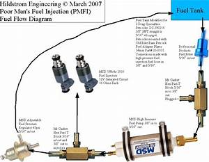 Petrol Fuel Injection System Diagram Images