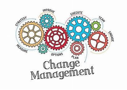 Change Management Illustrations Clip Vector Mechanism Graphics